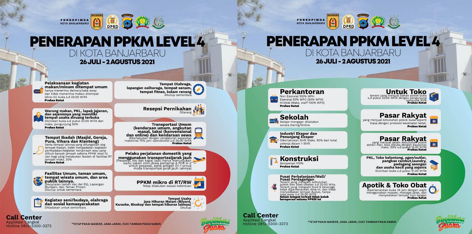 Ini Aturan PPKM Level IV di Kota Banjarbaru