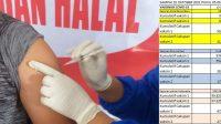 Capaian Vaksinasi Covid-19 di Banjarbaru Sudah Lebih dari 50 Persen